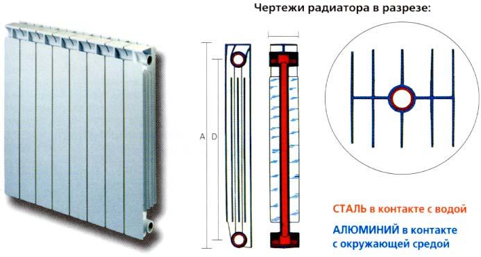 биметаллические радиаторы низ холодный верх горячий