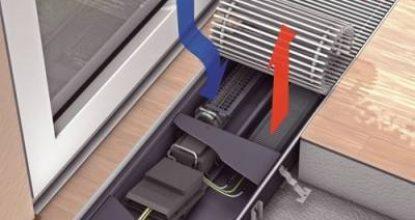 Скрытые системы: радиатор напольный встраиваемый и внутрипольный конвектор